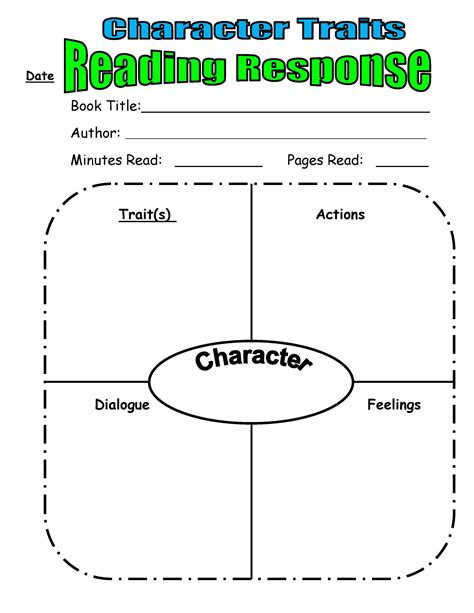 worksheets for teaching character traits worksheet identifying character traits worksheet