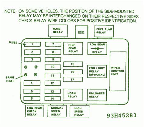bmw  fuse box diagram circuit wiring diagrams  series bmwcase bmw car  vehicles