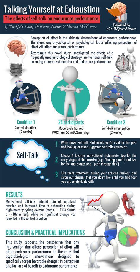 psychology training  talk boosts endurance