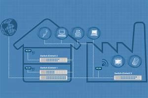 Netzwerk Berechnen : achermann ict services lanciert neuen netzwerk service it reseller ~ Themetempest.com Abrechnung