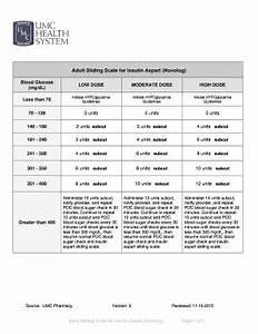 Novolog Sliding Scale Pdf