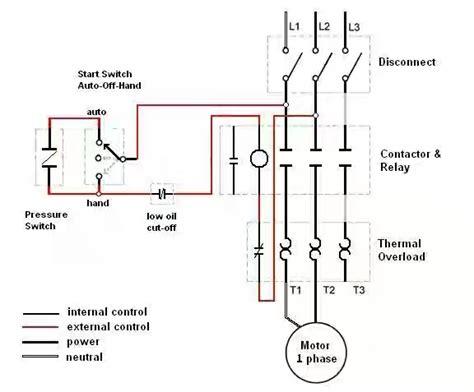 Air Compressor Float Pump Starter Motor