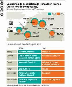 Nissan Douai : nissan confierait sa nouvelle compacte une usine renault la matinale de l 39 industrie ~ Gottalentnigeria.com Avis de Voitures
