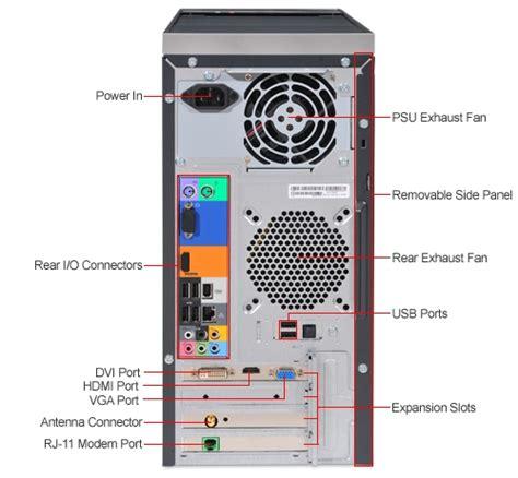 Back Of Pc Diagram by Q8300 6gb Ddr3 640gb Hdd Acer Am5800 U5801a Windows