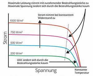 Temperaturkoeffizient Berechnen : benning pv 2 faq benning ~ Themetempest.com Abrechnung