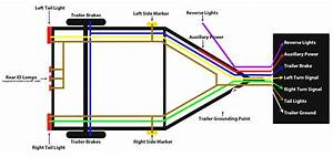 Trailer Lights Wiring Diagram 5 Way Sample