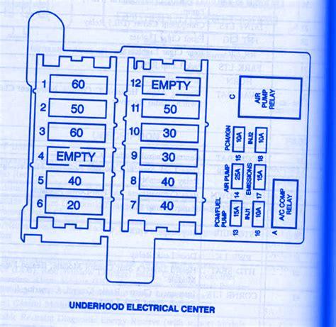 1994 Cadillac Fuse Diagram by Cadillac Fleet Car 1994 Fuse Box Block Circuit Breaker