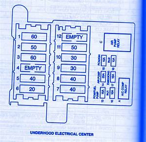 Cadillac Fleet Car 1994 Fuse Box  Block Circuit Breaker Diagram  U00bb Carfusebox