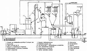 Granulated Calcium Chloride Production Process