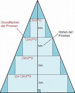 Volumen Einer Pyramide Berechnen : mp ber kegel pyramiden und kugeln matroids matheplanet ~ Themetempest.com Abrechnung