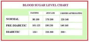 ped203health wt management diabetes ll