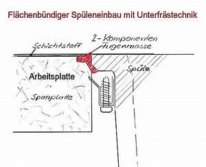 Kochfeld Einbauen Arbeitsplatte : fl chenb ndige sp len jakob strau erfinder aus dem allg u ~ Markanthonyermac.com Haus und Dekorationen
