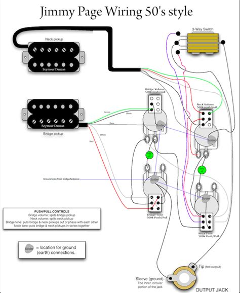 Jackson Dinky Wiring by The Pagey Project Resource Page Tonefiend