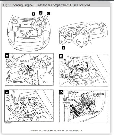01 Eclipse Fuse Box Diagram by 2003 Mitsubishi Eclipse Spyder Fuse Box Diagrams Catalogue
