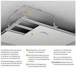Profile Trockenbau Decke : ausbau mit metall unterkonstruktion ~ Orissabook.com Haus und Dekorationen