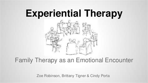 experiential therapy powerpoint    images