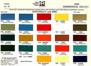 1970 Color Code - The 1947