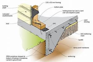 Figure 1: Concrete floor slab and integral footing ...