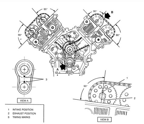Need Timing Chain Diagram For Cadillac North Star