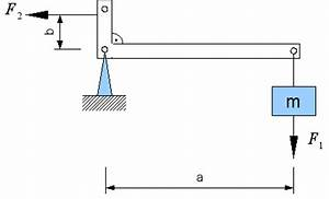 Kraft Berechnen Formel : formelsammlung ~ Themetempest.com Abrechnung