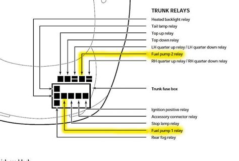 Fuse Diagram For Jaguar Xjr by 2000 Jaguar Xj8 Trunk Fuse Box Diagram 38 Wiring Diagram