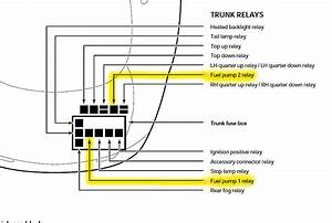 2000 Jaguar Xj8 Trunk Fuse Box Diagram   38 Wiring Diagram