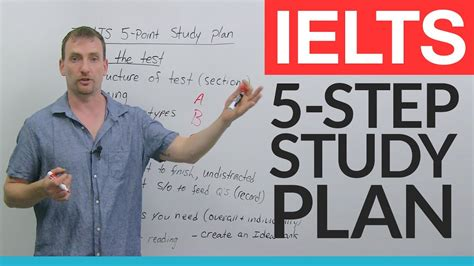 The 5 Step Study Plan