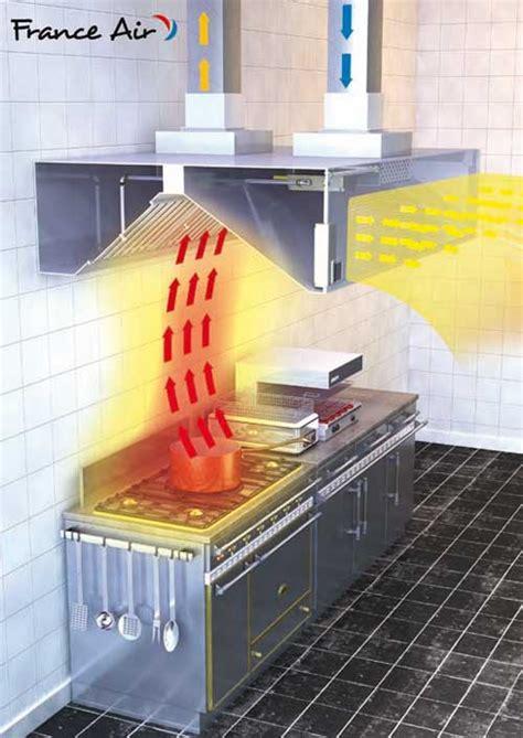 ventilation cuisine solutions de récupération d énergie pour la ventilation de