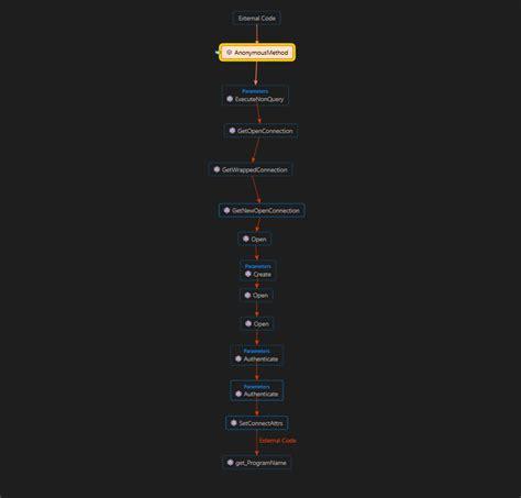 c mysql 6 9 8 system string substring exception when