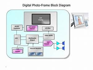 Analog Block Diagram