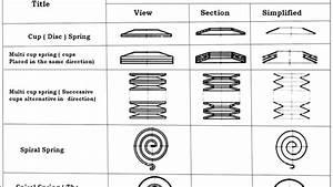 Csvtu Machine Drawing B E 3rd Sem  Mech    Conventional