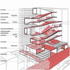 H Architecture
