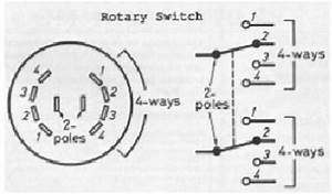 types of switch basics and tutorials basic electronics With of 2 two 4ways with 1 one 3way switch located at each end