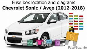 Fuse Box Location And Diagrams  Chevrolet Sonic    Aveo