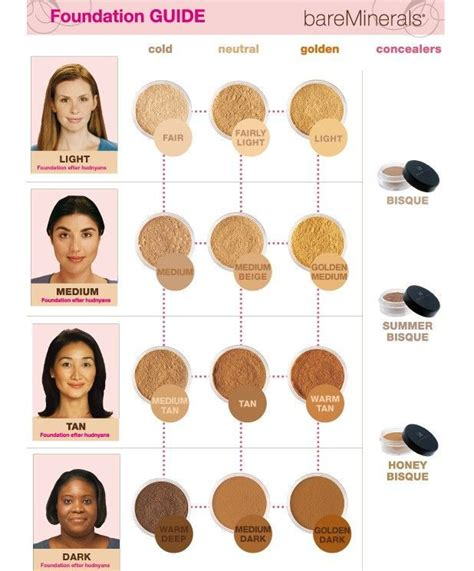 bare minerals colors which bareminerals original foundation shade is right for