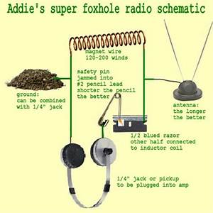 107 Best Images About What Is Crystal Radio On Pinterest