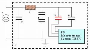 Equivalent Circuit Diagram For Pd Measurement 1  100kv