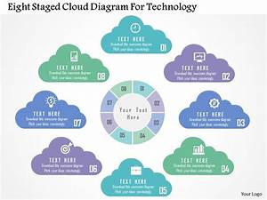 Eight Staged Cloud Diagram For Technology Flat Powerpoint