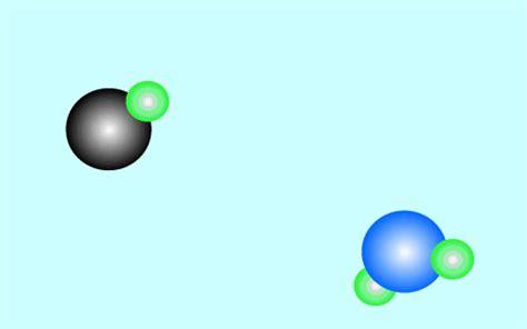 Media Pembelajaran Kimia Kelas 2 Sma