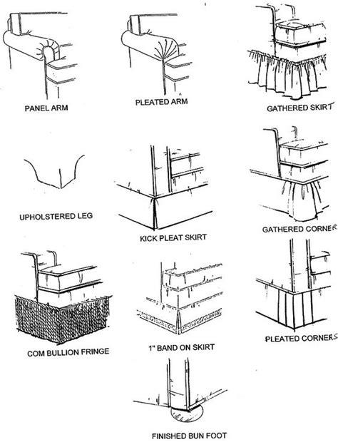 sofa arm types search furniture descriptions