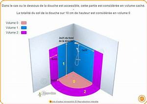 volume protection salle de bain veglixcom les With norme electrique salle de bain
