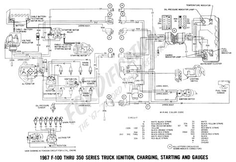 Ford Thunderbird Fuse Box Trusted Wiring Diagrams