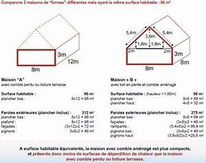 Décoration de la maison: Calcul surface toiture pente 30