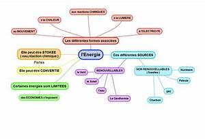 Classe Energie Maison : classe d energie d une maison 36557 klasztorco maison ~ Melissatoandfro.com Idées de Décoration