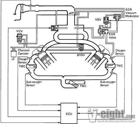 1992 Lexu Ls400 Fuse Box Diagram by 95 Lexus Ls400 Fuse Box Lexus Auto Fuse Box Diagram
