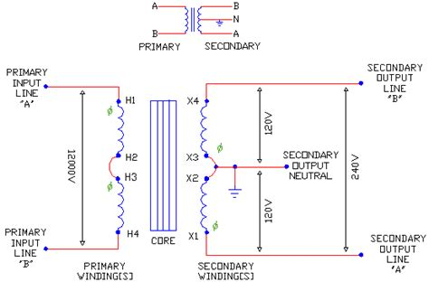 120 240v 1 phase wiring diagram 120 get free image about