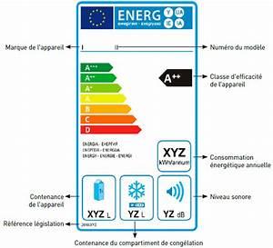 classe nergie maison best great maison rothelec economie With classe energie c maison