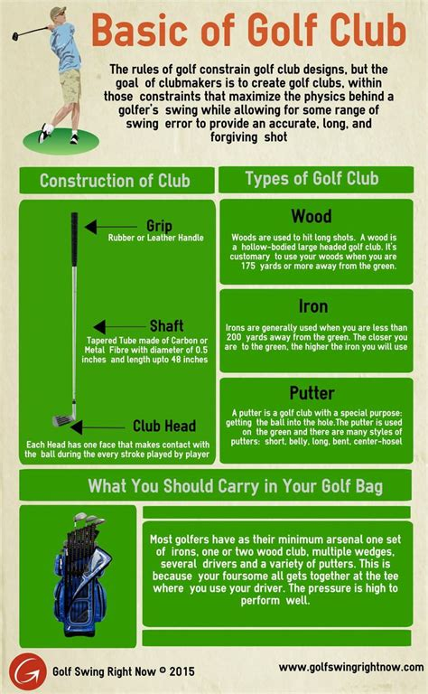 golf swing practice basic of golf club golf aids