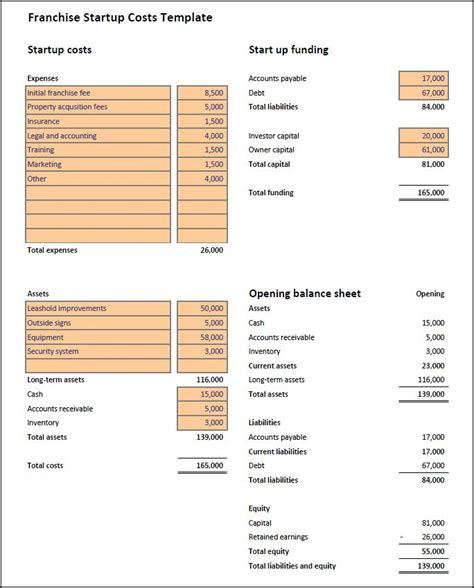 franchise startup costs template plan projections