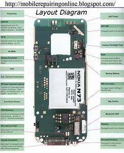 Nokia N73 Block Diagram Layout 2 Jpg 806 U00d71 001 Pixels